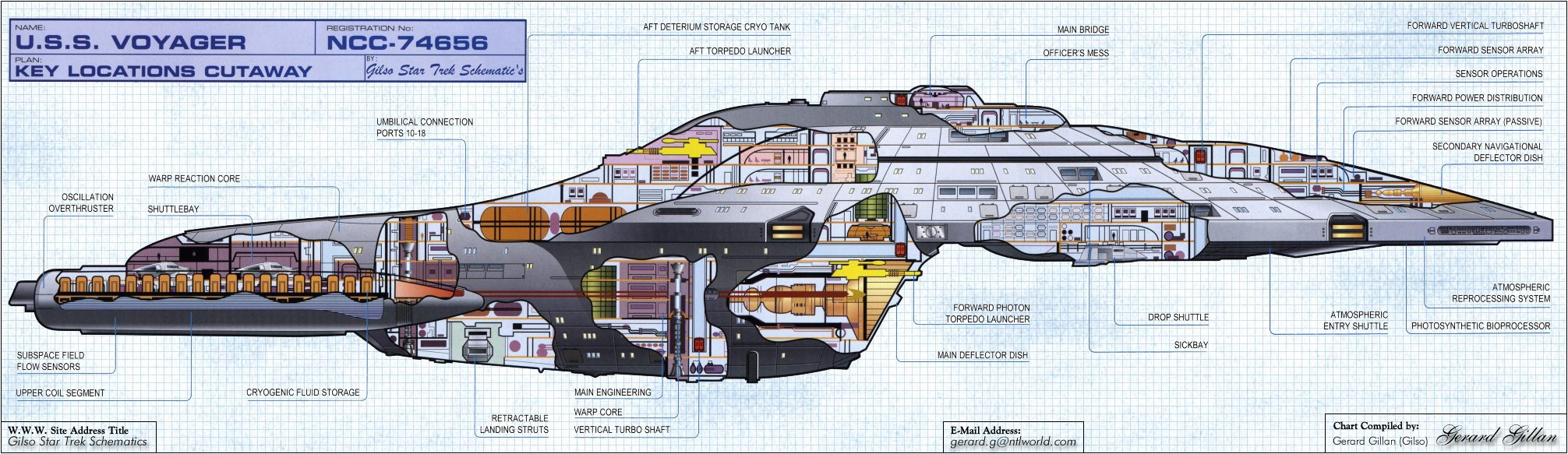 1000  images about star trek voyager  1994